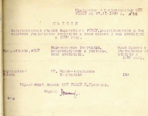 Список реорганизуемых педучилищ Наркомата РСФСР. 27 июня 1939 год. (НТГИА. Ф.212. Оп.1. Д.7. Л.13)
