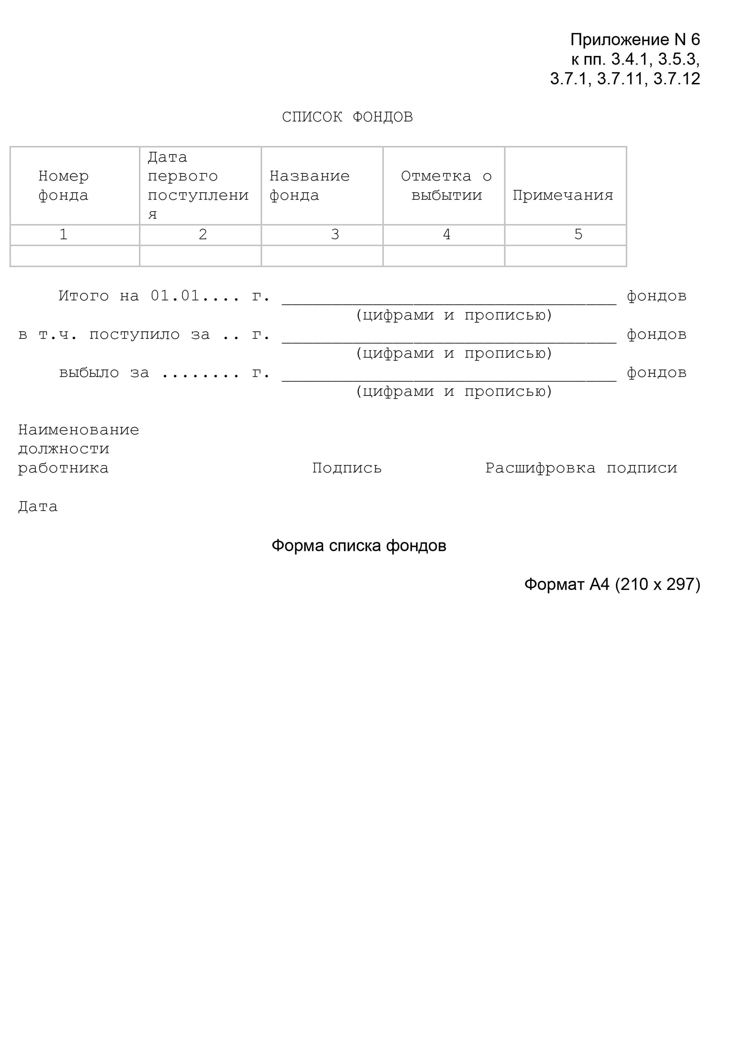 документов оформления инструкция архивных