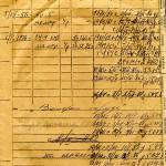Личная карточка на Урываеву Е.С. (НТГИА. Ф.649. Оп.1. Д.10. Л.8об)