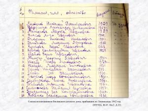 Список воспитанников Висимского детского дома, прибывших из Ленинграда. 1942 год. (НТГИА. Ф.45. Оп.2. Д.22)