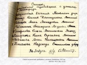 Список воспитателей, прибывших с детьми из Ленинграда. 1942 год. (НТГИА. Ф.45. Оп.2. Д.22)