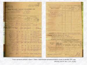 Отчет артели по ремонту обуви «1 Мая» о выполнении производственного плана за декабрь 1941 года. (НТГИА. Ф.279. Оп.1. Д.13. Л.242)