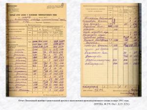 Отчет Висимской швейно-трикотажной артели о выполнении производственного плана за март 1941 года. (НТГИА. Ф.279. Оп.1. Д.13. Л.51)