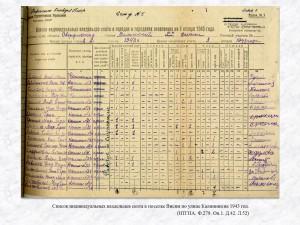 Список индивидуальных владельцев скота в поселке Висим по улице Калинина на 1943 год. (НТГИА. Ф.279. Оп.1. Д.42. Л.52)