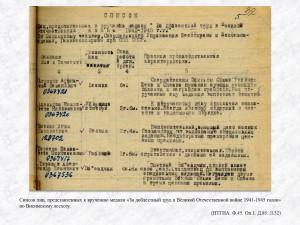 Список лиц, представленных к вручению медали «За доблестный труд в Великой Отечественной войне 1941-1945 годов» по Висимскому лесхозу. (НТГИА. Ф.45. Оп.1. Д.85. Л.32)