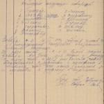 Протокол совещания союза медицинских работников от 15 февраля 1944 года № 46 (НТГИА.Ф.190.Оп.1.Д.7.Л.46об.)