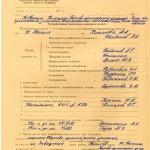 Акт приемки в эксплуатацию Государственной приемочной  комиссии от 30 июня 1976 года № 5 утвержден решением исполнительного комитета Нижнетагильского городского Совета депутатов трудящихся от 6 июля 1976 года № 329 (НТГИА. Ф.183. Оп.2. Д.17. Л.17об)