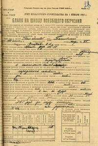 Бланк (форма отчетности) на школу всеобщего обучения от 1 февраля 1932 года. (НТГИА. Ф.144. Оп.1. Д.62. Л.28)