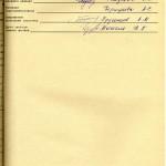 Акт о приемке в эксплуатацию Государственной приемочной комиссии от 27 декабря 1991 года № 35 утвержден постановлением Главы Администрации города Нижний Тагил от 3 января 1992 года № 5. (НТГИА. Ф.183. Оп.2. Д.32. Л.147)