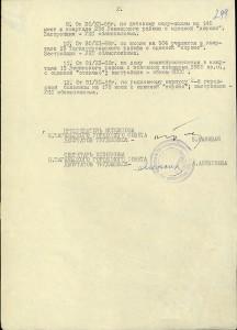 Решение исполнительного комитета Нижнетагильского городского Совета депутатов трудящихся от 31 декабря 1966 года № 436.(НТГИА. Ф.70. Оп.2. Д.978. Л.299)