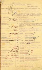 Протокол заседания комиссии по переименованию улиц города Нижнй Тагил от 5 апреля 1927 года (НТГИА. Ф.70. Оп.2. Д.42. Л.68)
