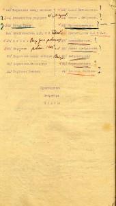 Протокол заседания комиссии по переименованию улиц города Нижнй Тагил от 5 апреля 1927 года (НТГИА. Ф.70. Оп.2. Д.42. Л.68об)