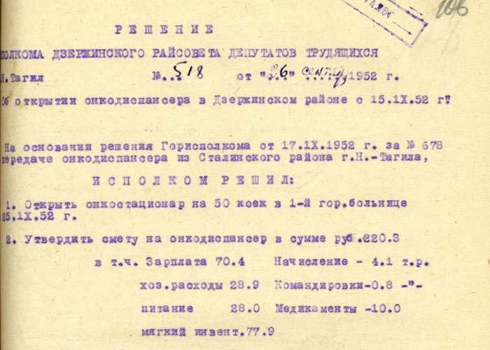 Решение исполнительного комитета Дзержинского районного Совета депутатов трудящихся от 26 сентября 1952 года № 518. (НТГИА. Ф.402.Оп.1.Д.129.Л.106).