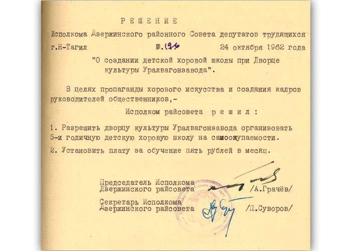 Решение исполнительного комитета Дзержинского районного Совета депутатов трудящихся от 24 октября 1962 года № 196. (НТГИА. Ф.402.Оп.1.Д.290.Л.160).