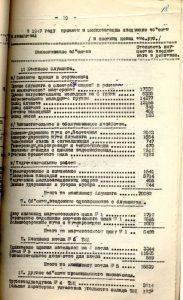 Из годового отчета по капитальному строительству НТМЗ за 1947 год (НТГИА. Ф.196.Оп.1.Д.297.Л.18)