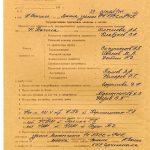 Акт приемки в эксплуатацию Государственной приемочной комиссии от 29 декабря 1972 года № 33. (НТГИА. Ф.183.Оп.2.Д.13.Л.118об)