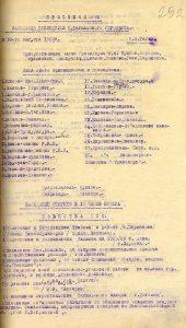 Протокол заседания Президиума Нижнетагильского городского Совета рабочих, крестьянских и красноармейских депутатов от 30 августа 1928 года № 80. (НТГИА. Ф.70.Оп.2.Д.75.Л.292)