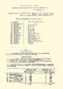Протокол заседания президиума Нижнетагильского городского Совета рабочих, крестьянских и красноармейских депутатов от 19 июля 1934 года № 155 (НТГИА. Ф.70.Оп.2.Д.282.Л.207об.).