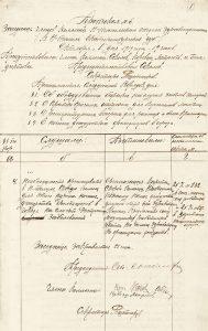 Протокол коллегии Нижнетагильского здравотдела от 1 октября 1919 года № 6. (НТГИА. Ф.99.Оп.1.Д.11.Лл.54-54об)