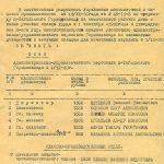 Приказ по Нижнетагильскому Гормолзаводу Управления мясомолочной и пищевой промышленности от 16 сентября 1960 года № 175. (МАСПД. Ф.222.Оп.1Л.Д.24.Л.236)